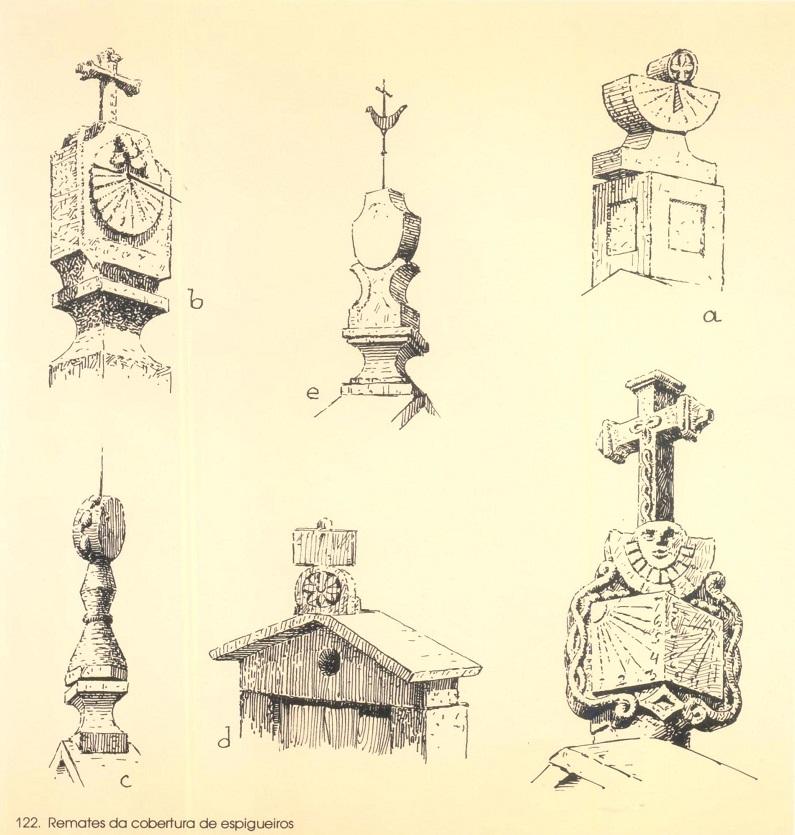 Embora as cruzes sejam os elementos mais característicos dos remates de cobertura dos espigueiros, existem também relógios de sol e elementos escultóricos variados. Desenhos de Fernando Galhano (extraídos da obra: Desenho Etnográfico de Fernando Galhano, I – Portugal, INIC – Centro de Estudos de Etnologia, Lisboa 1985)